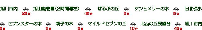 旭川・美瑛・富良野ルート